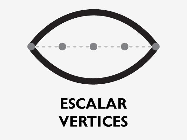 Escalar Vertices